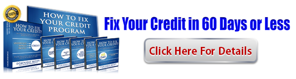 Discover It Credit Card - Unbiased Review
